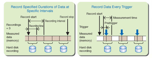 setting hard disk recording function